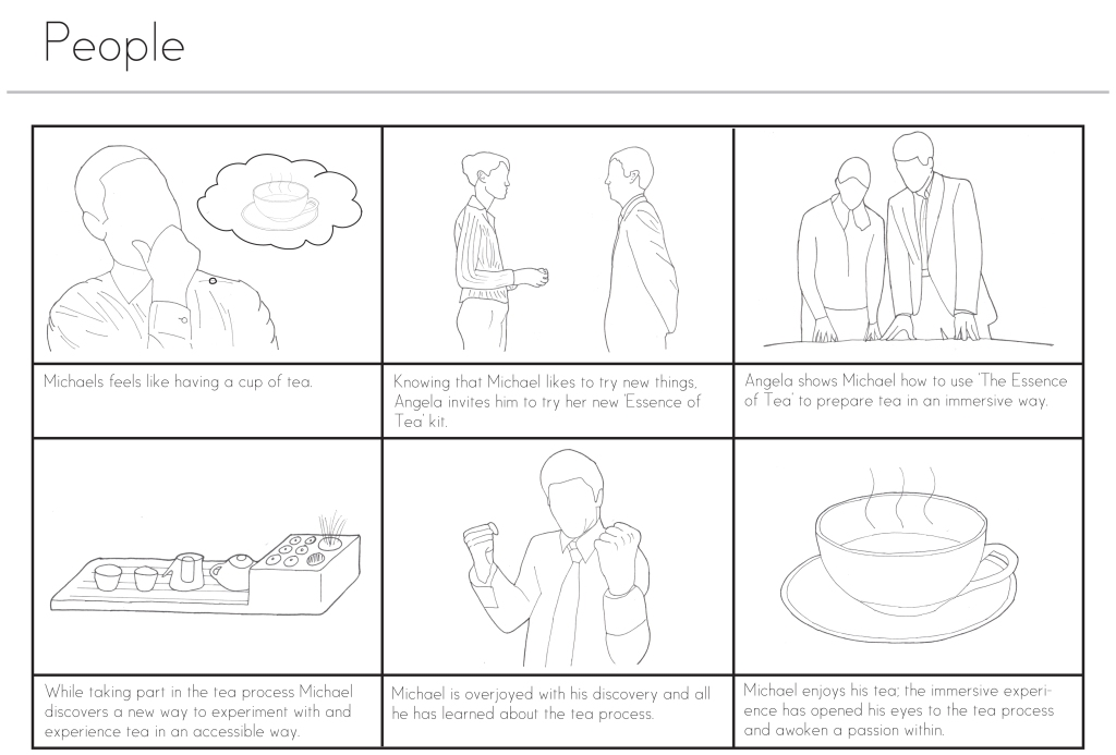 People Storyboard