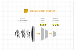 design-research-app6