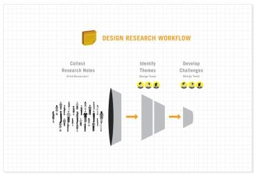 design-research-app6