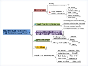 edu-brainstorming-example