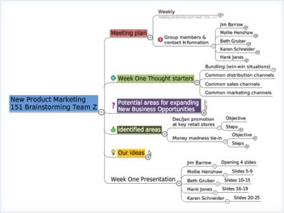 edu-brainstorming-example