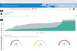 engagement-dashboard