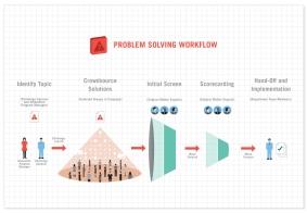 problem-solving-app2